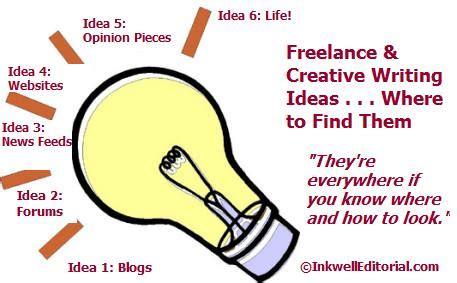 College essay generator free